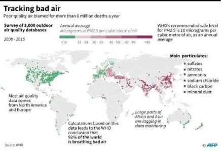 Dünyanın %90'nı Kirli Hava Soluyor1